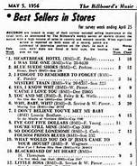 Best Sellers In Stores May 5 1956 Chart